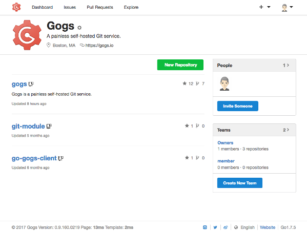 Googs Github Alternatives Open Source Software
