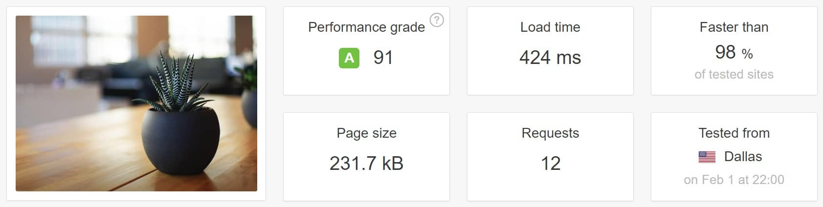 Speed test after perfmatters plugin