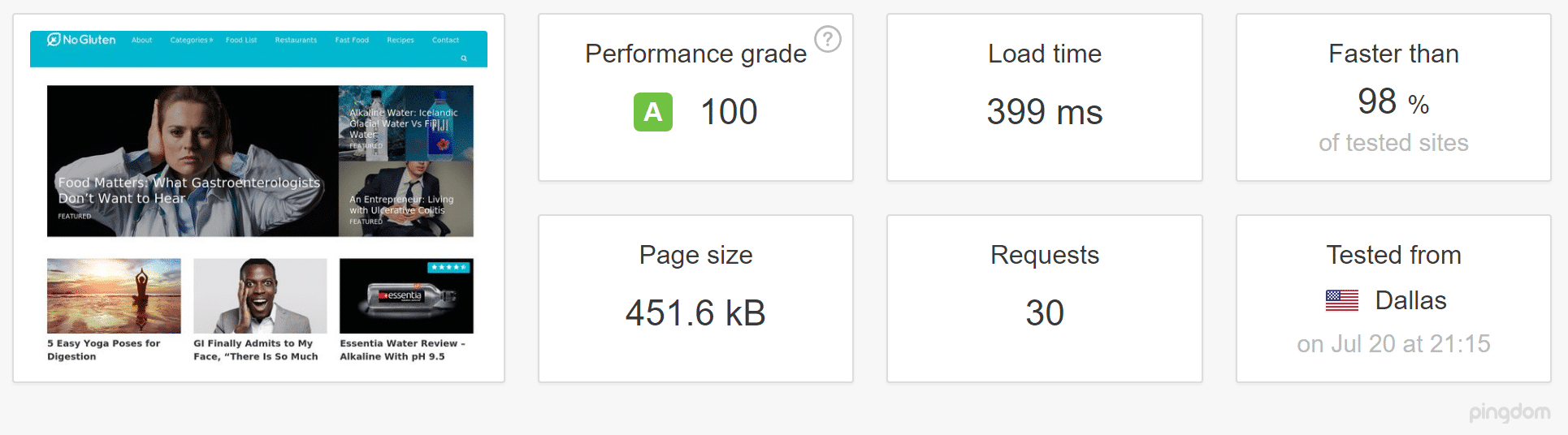 Speed test with perfmatters