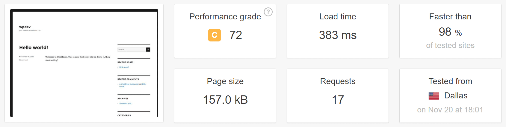 fresh wordpress install speed test