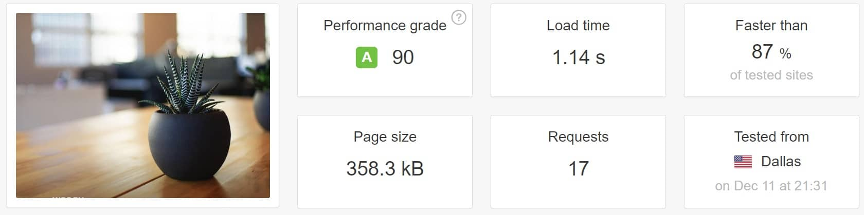 before pagespeed optimizations speed test
