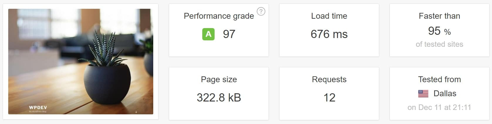 after pagespeed optimizations speed test