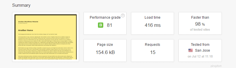 pingdom website speed test with no images or videos added